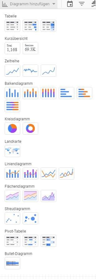 Visualisierungsmöglichkeiten im Google Data Studio