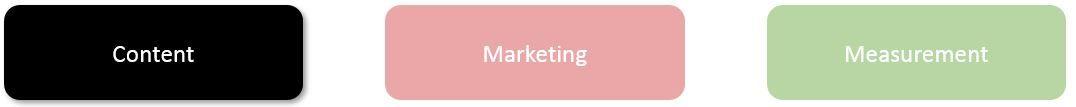Content Symbol für Inhalte auf einer Webseite