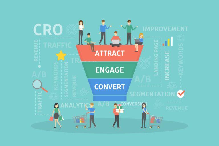 Attract, Engage, Convert, AIDA Modell im Vergleich zum STDC Modell