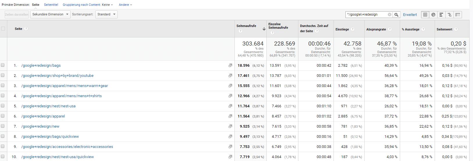 Reguläre Ausdrücke in Google Analytics Beispiel