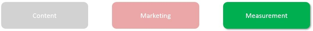 Measurement-im-marketing-kontext