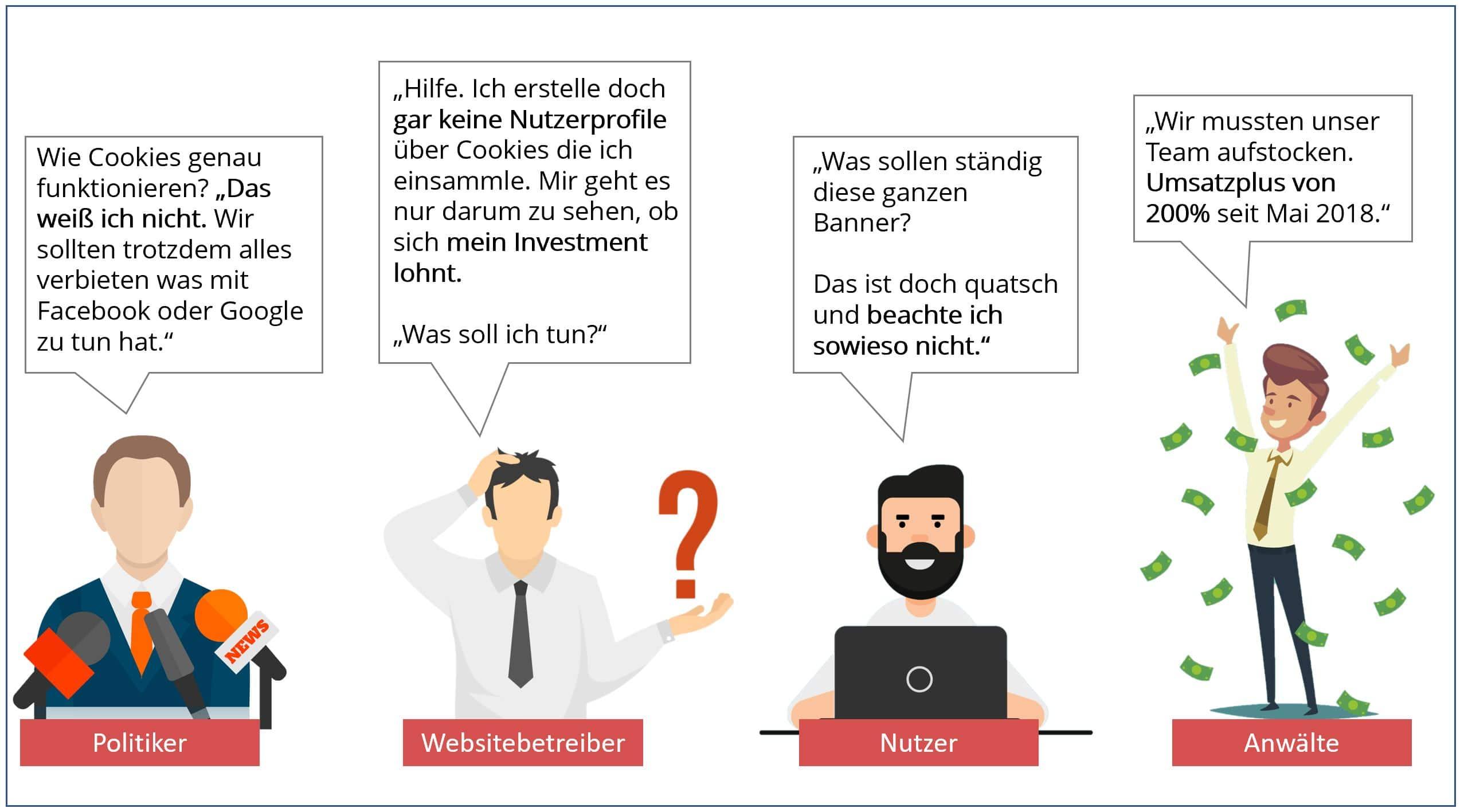 Auswirkungen der DSGVO im Online Marketing und bei Webseitenbetreibern, Nutzern, Gerichten und Anwälten